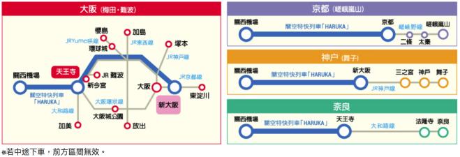 ICOCA & HARUKA 線上預約教學 使用區域